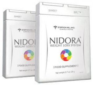 Nidora – mi ez? Hogyan kell alkalmazni?
